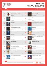Vinyl-Charts_Nov16