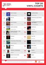 Top 20_Vinyl_Charts_Jan_2017